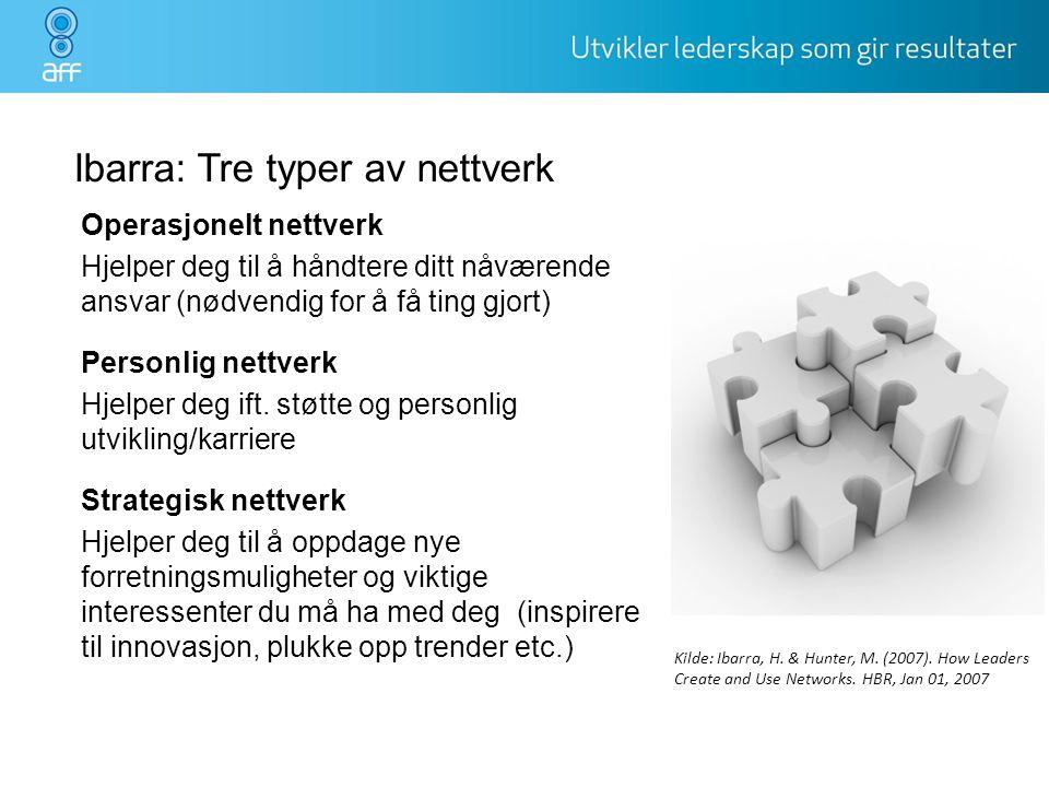 Ibarra: Tre typer av nettverk Operasjonelt nettverk Hjelper deg til å håndtere ditt nåværende ansvar (nødvendig for å få ting gjort) Personlig nettver