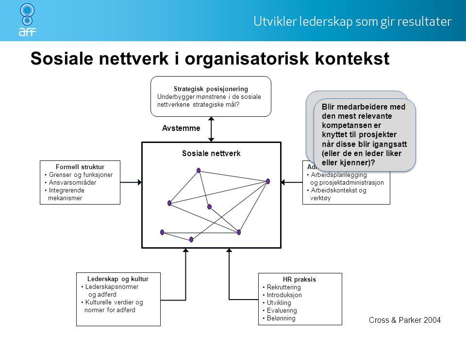 Sosiale nettverk i organisatorisk kontekst Sosiale nettverk Formell struktur • Grenser og funksjoner • Ansvarsområder • Integrerende mekanismer Leders