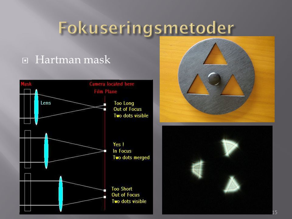  Hartman mask 15