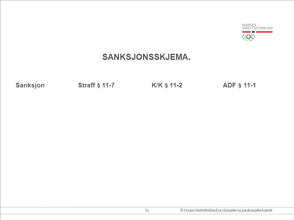 69© Norges idrettsforbund og olympiske og paralympiske komité SANKSJONSSKJEMA.