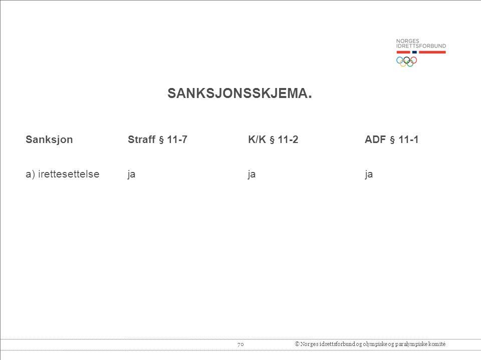 70© Norges idrettsforbund og olympiske og paralympiske komité SANKSJONSSKJEMA.