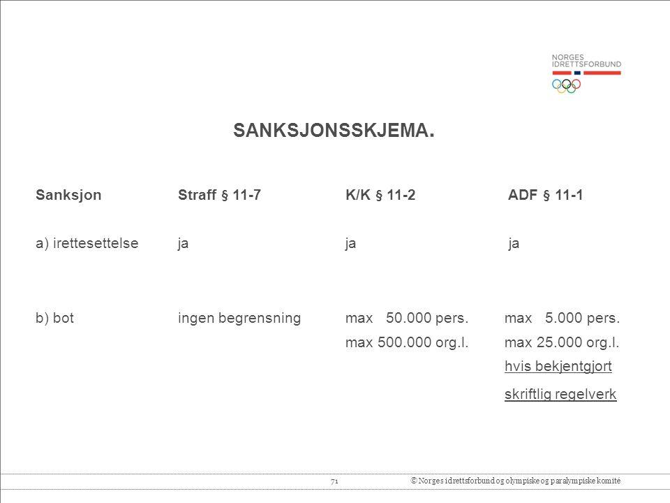 71© Norges idrettsforbund og olympiske og paralympiske komité SANKSJONSSKJEMA.