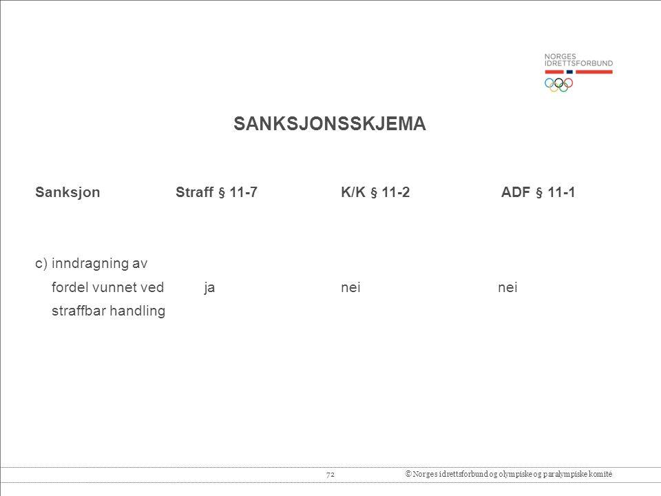72© Norges idrettsforbund og olympiske og paralympiske komité SANKSJONSSKJEMA Sanksjon Straff § 11-7 K/K § 11-2 ADF § 11-1 c) inndragning av fordel vunnet ved ja neinei straffbar handling
