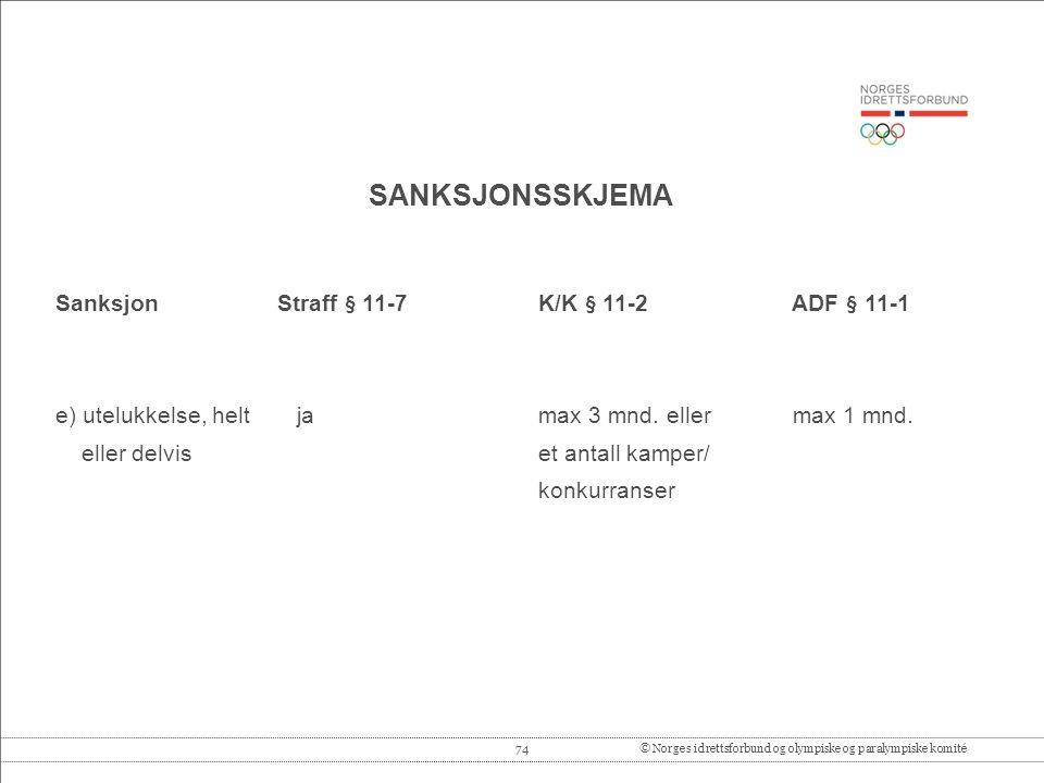 74© Norges idrettsforbund og olympiske og paralympiske komité SANKSJONSSKJEMA Sanksjon Straff § 11-7 K/K § 11-2 ADF § 11-1 e) utelukkelse, helt ja max 3 mnd.