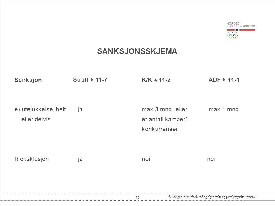 75© Norges idrettsforbund og olympiske og paralympiske komité SANKSJONSSKJEMA Sanksjon Straff § 11-7 K/K § 11-2 ADF § 11-1 e) utelukkelse, helt ja max 3 mnd.