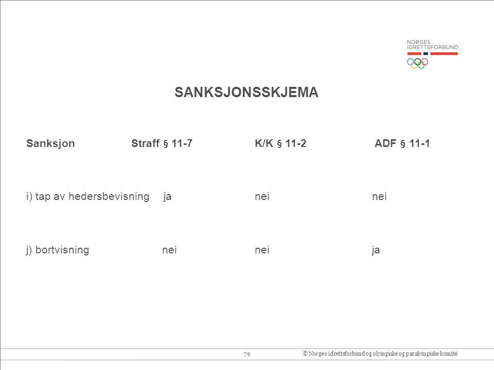 79© Norges idrettsforbund og olympiske og paralympiske komité SANKSJONSSKJEMA Sanksjon Straff § 11-7 K/K § 11-2 ADF § 11-1 i) tap av hedersbevisning ja neinei j) bortvisning nei neija