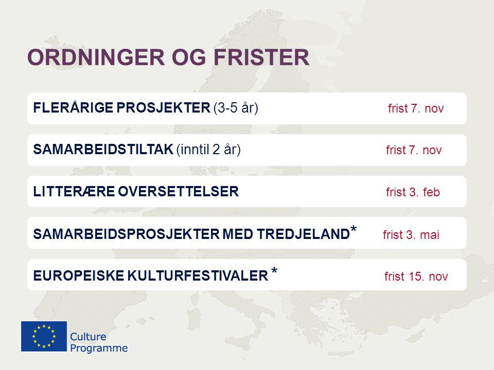 KULTURVIRKSOMHETFYLKEPROSJEKTTILSKUDD STRAND 1.2.1 Henie-Onstad KunstsenterAkershusEurope (to the power of) nCa.