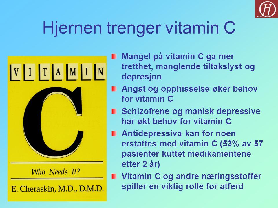 Hjernen trenger vitamin C Mangel på vitamin C ga mer tretthet, manglende tiltakslyst og depresjon Angst og opphisselse øker behov for vitamin C Schizofrene og manisk depressive har økt behov for vitamin C Antidepressiva kan for noen erstattes med vitamin C (53% av 57 pasienter kuttet medikamentene etter 2 år) Vitamin C og andre næringsstoffer spiller en viktig rolle for atferd