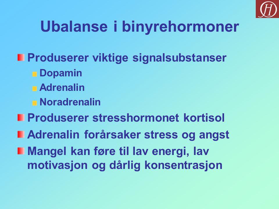 Ubalanse i binyrehormoner Produserer viktige signalsubstanser Dopamin Adrenalin Noradrenalin Produserer stresshormonet kortisol Adrenalin forårsaker stress og angst Mangel kan føre til lav energi, lav motivasjon og dårlig konsentrasjon