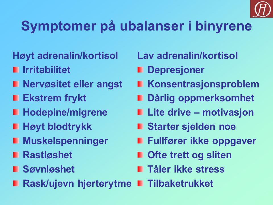 Symptomer på ubalanser i binyrene Høyt adrenalin/kortisol Irritabilitet Nervøsitet eller angst Ekstrem frykt Hodepine/migrene Høyt blodtrykk Muskelspenninger Rastløshet Søvnløshet Rask/ujevn hjerterytme Lav adrenalin/kortisol Depresjoner Konsentrasjonsproblem Dårlig oppmerksomhet Lite drive – motivasjon Starter sjelden noe Fullfører ikke oppgaver Ofte trett og sliten Tåler ikke stress Tilbaketrukket