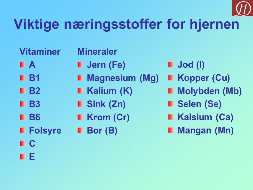 Viktige næringsstoffer for hjernen Vitaminer A B1 B2 B3 B6 Folsyre C E Jod (I) Kopper (Cu) Molybden (Mb) Selen (Se) Kalsium (Ca) Mangan (Mn) Mineraler Jern (Fe) Magnesium (Mg) Kalium (K) Sink (Zn) Krom (Cr) Bor (B)