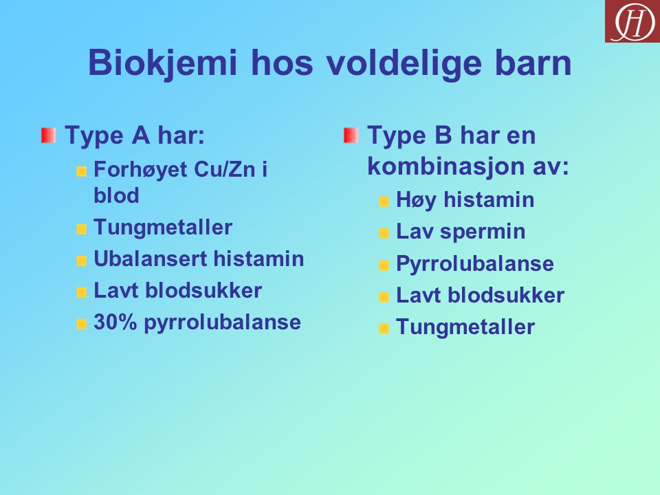 Biokjemi hos voldelige barn Type A har: Forhøyet Cu/Zn i blod Tungmetaller Ubalansert histamin Lavt blodsukker 30% pyrrolubalanse Type B har en kombinasjon av: Høy histamin Lav spermin Pyrrolubalanse Lavt blodsukker Tungmetaller
