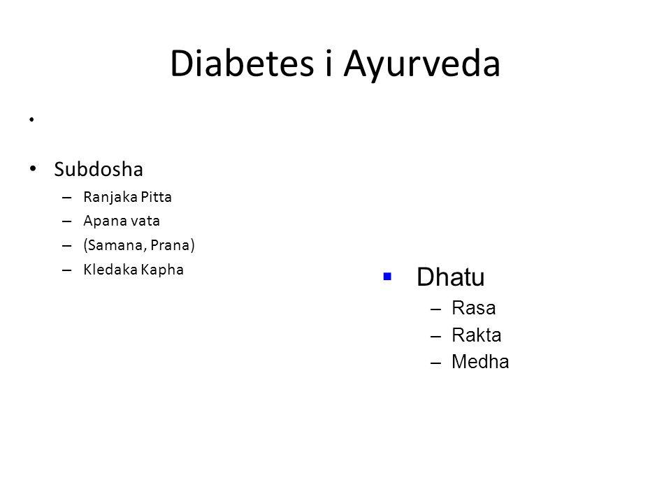 Diabetes i Ayurveda • Subdosha – Ranjaka Pitta – Apana vata – (Samana, Prana) – Kledaka Kapha  Dhatu –Rasa –Rakta –Medha