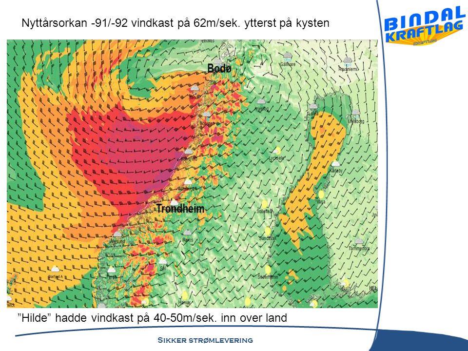 """Sikker strømlevering Nyttårsorkan -91/-92 vindkast på 62m/sek. ytterst på kysten """"Hilde"""" hadde vindkast på 40-50m/sek. inn over land"""