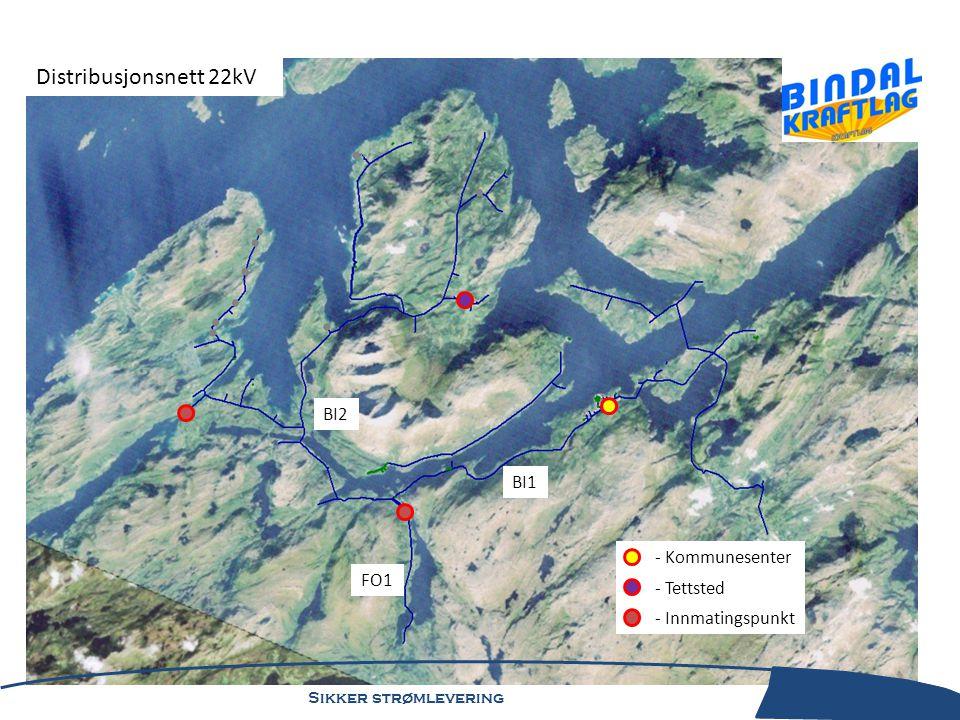 Sikker strømlevering - Kommunesenter - Tettsted - Innmatingspunkt Distribusjonsnett 22kV BI1 BI2 FO1
