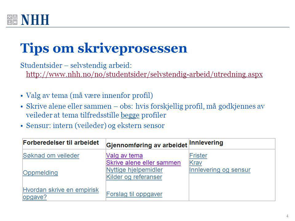 Tips om skriveprosessen Studentsider – selvstendig arbeid: http://www.nhh.no/no/studentsider/selvstendig-arbeid/utredning.aspx http://www.nhh.no/no/st