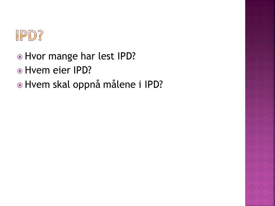  Hvor mange har lest IPD  Hvem eier IPD  Hvem skal oppnå målene i IPD