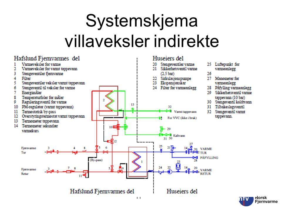 Systemskjema villaveksler indirekte 11