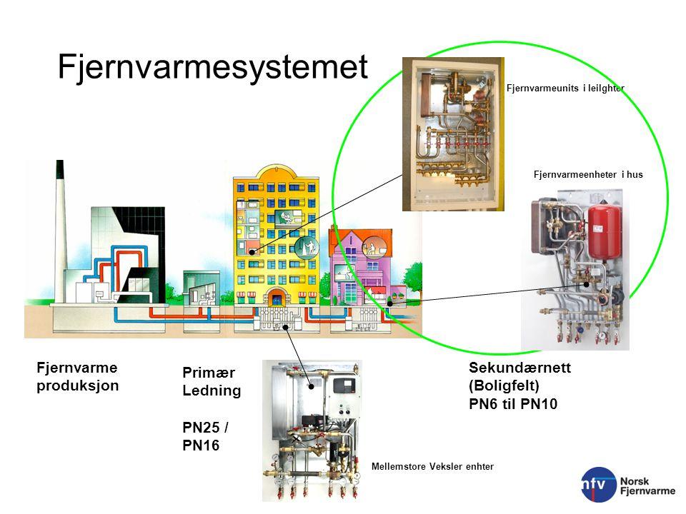 2 Fjernvarmesystemet Fjernvarmeenheter i hus Mellemstore Veksler enhter Fjernvarmeunits i leilghter Fjernvarme produksjon Primær Ledning PN25 / PN16 S