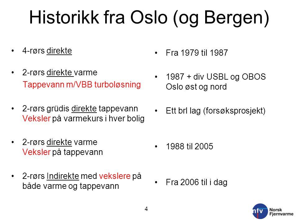 Historikk fra Oslo (og Bergen) •4-rørs direkte •2-rørs direkte varme Tappevann m/VBB turboløsning •2-rørs grüdis direkte tappevann Veksler på varmekur
