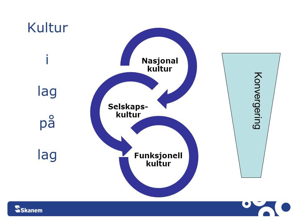Kultur i lag på lag Nasjonal kultur Selskaps- kultur Funksjonell kultur Konvergering