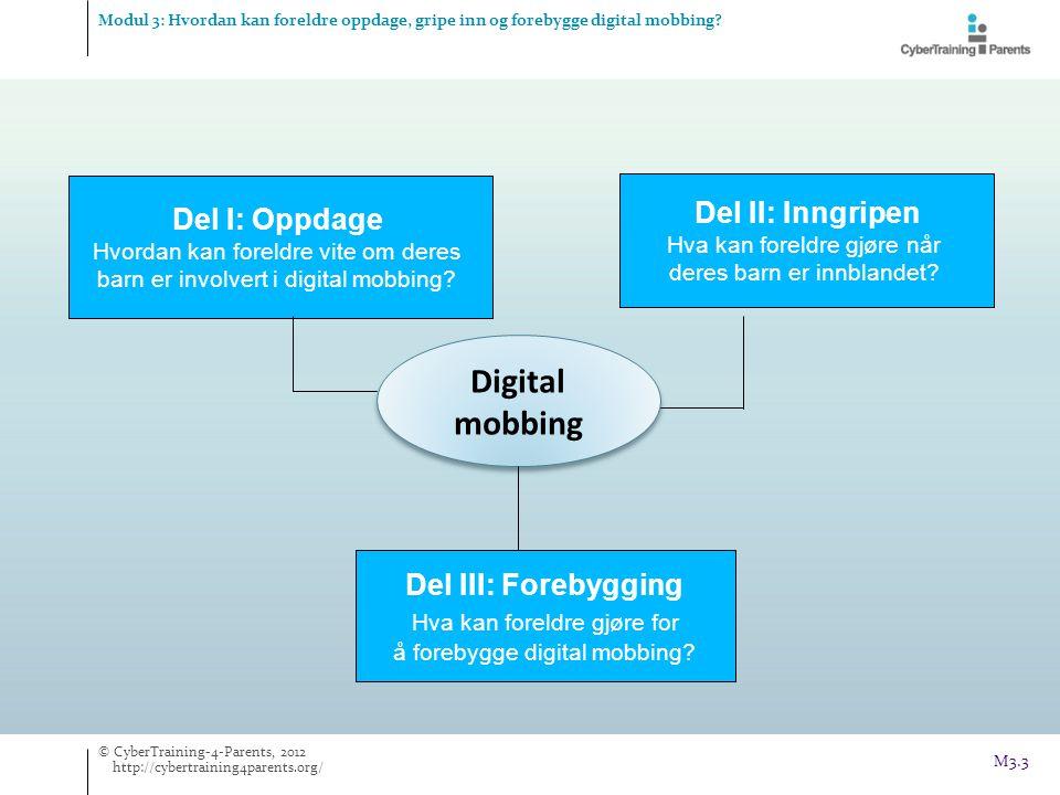 Digital mobbing Del I: Oppdage Hvordan kan foreldre vite om deres barn er involvert i digital mobbing? Del II: Inngripen Hva kan foreldre gjøre når de