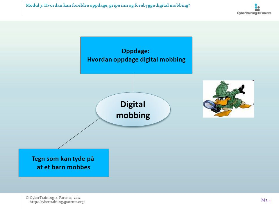 Digital mobbing Oppdage: Hvordan oppdage digital mobbing Tegn som kan tyde på at et barn mobbes Modul 3: Hvordan kan foreldre oppdage, gripe inn og forebygge digital mobbing.