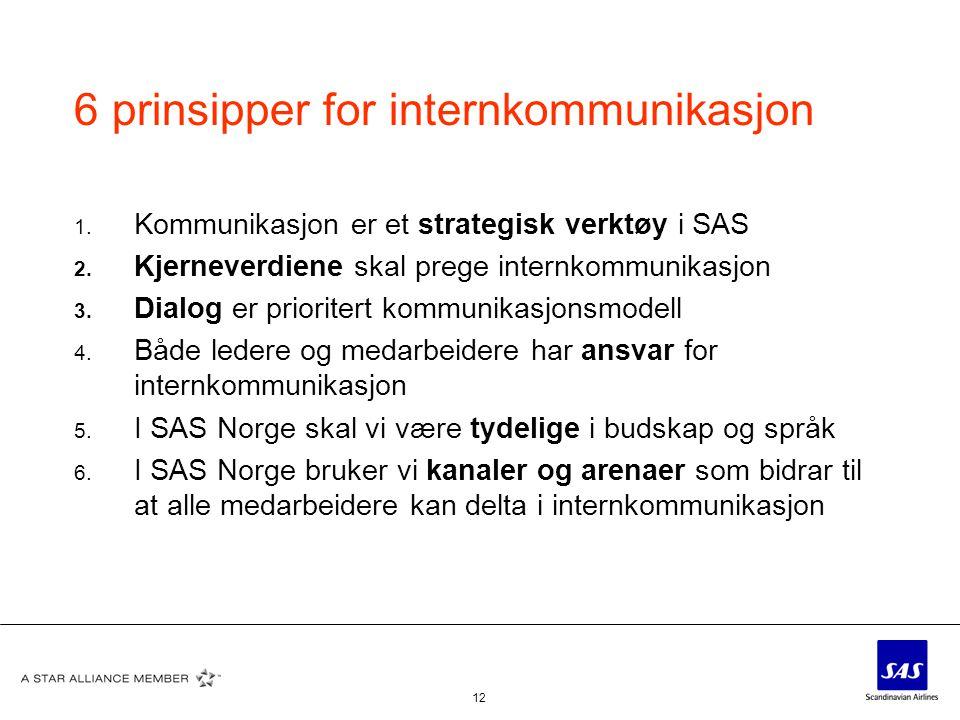12 6 prinsipper for internkommunikasjon 1. Kommunikasjon er et strategisk verktøy i SAS 2. Kjerneverdiene skal prege internkommunikasjon 3. Dialog er