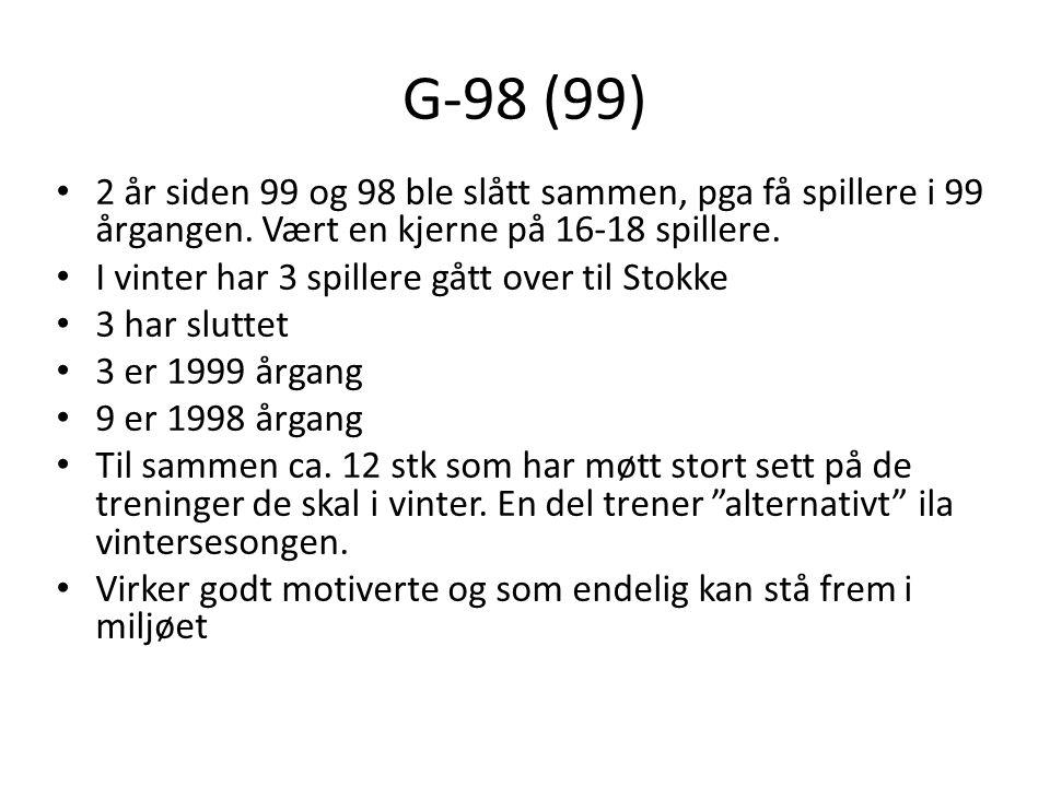 G-98 (99) • 2 år siden 99 og 98 ble slått sammen, pga få spillere i 99 årgangen.