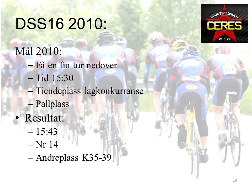 Kassestopp Ringebu DSS16 2009 17