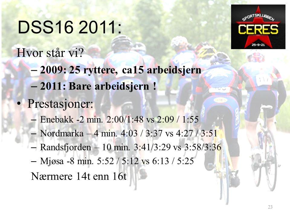 DSS16 2011: Mål 2011: – Tid 15:14:59 – Top10 Lagkonkuranse – Få en fin tur nedover – Men husk, vi søker det ekstreme, ikke det behagelige! – Kan få re