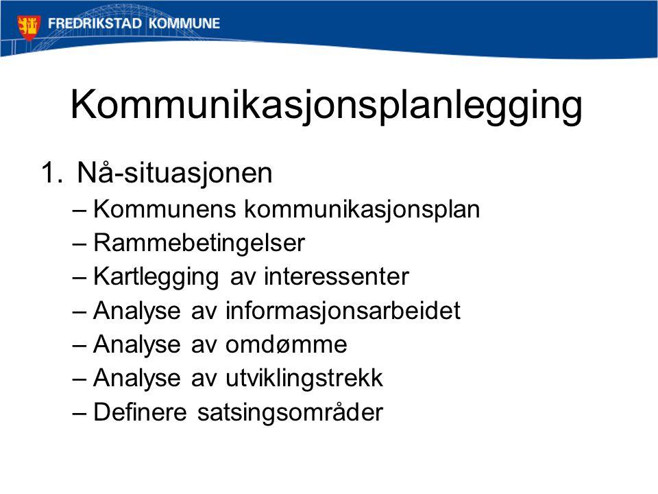 Kommunikasjonsplanlegging 1.Nå-situasjonen –Kommunens kommunikasjonsplan –Rammebetingelser –Kartlegging av interessenter –Analyse av informasjonsarbei