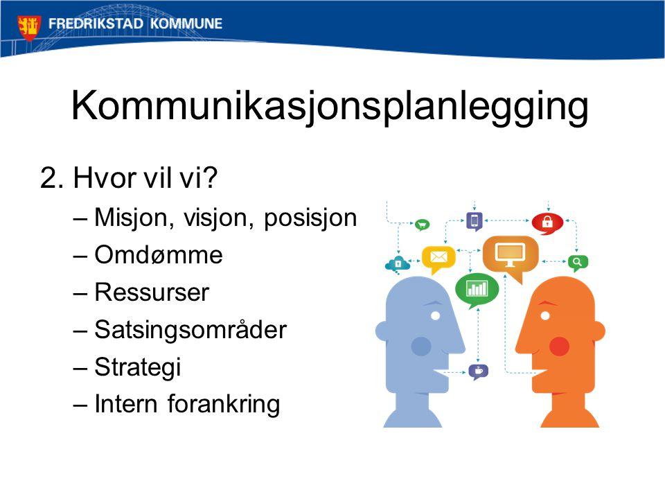 Kommunikasjonsplanlegging 2. Hvor vil vi? –Misjon, visjon, posisjon –Omdømme –Ressurser –Satsingsområder –Strategi –Intern forankring