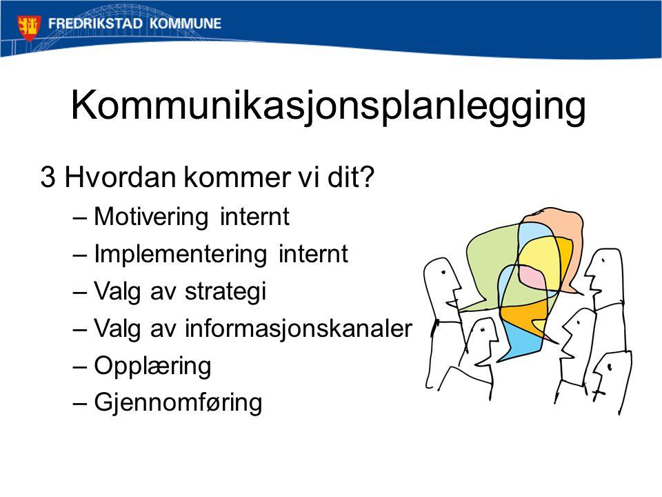 Kommunikasjonsplanlegging 3 Hvordan kommer vi dit? –Motivering internt –Implementering internt –Valg av strategi –Valg av informasjonskanaler –Opplæri