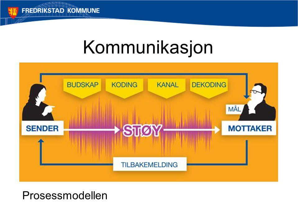 Prosessmodellen