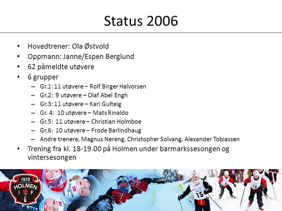 Status 2006 • Hovedtrener: Ola Østvold • Oppmann: Janne/Espen Berglund • 62 påmeldte utøvere • 6 grupper – Gr.1: 11 utøvere – Rolf Birger Halvorsen – Gr.2: 9 utøvere – Olaf Abel Engh – Gr.3: 11 utøvere – Kari Gulteig – Gr.