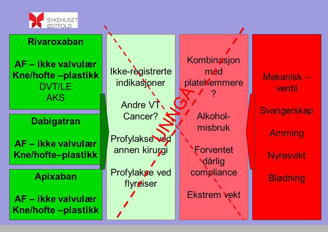 Check indication /dose Contraindications Concomitant medications Co-morbidity (Creatinine) Compliance Communicate Undersøk pasienten før han/hun settes på DOAK W.