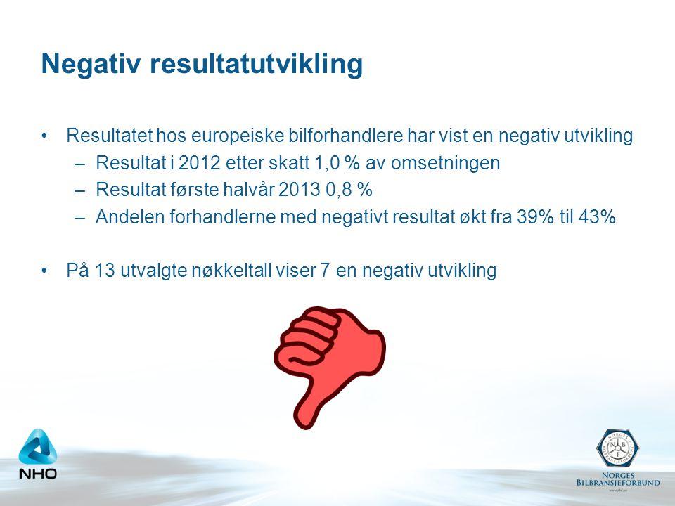 Negativ resultatutvikling •Resultatet hos europeiske bilforhandlere har vist en negativ utvikling –Resultat i 2012 etter skatt 1,0 % av omsetningen –Resultat første halvår 2013 0,8 % –Andelen forhandlerne med negativt resultat økt fra 39% til 43% •På 13 utvalgte nøkkeltall viser 7 en negativ utvikling