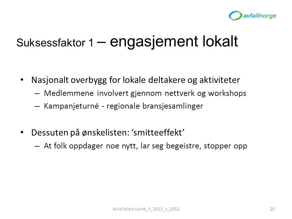 Suksessfaktor 1 – engasjement lokalt • Nasjonalt overbygg for lokale deltakere og aktiviteter – Medlemmene involvert gjennom nettverk og workshops – K