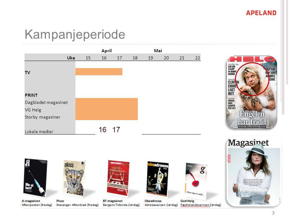 3 Kampanjeperiode AprilMai Uke1516171819202122 TV PRINT Dagbladet magasinet VG Helg Storby magasiner Lokale medier 1718 17 16 3
