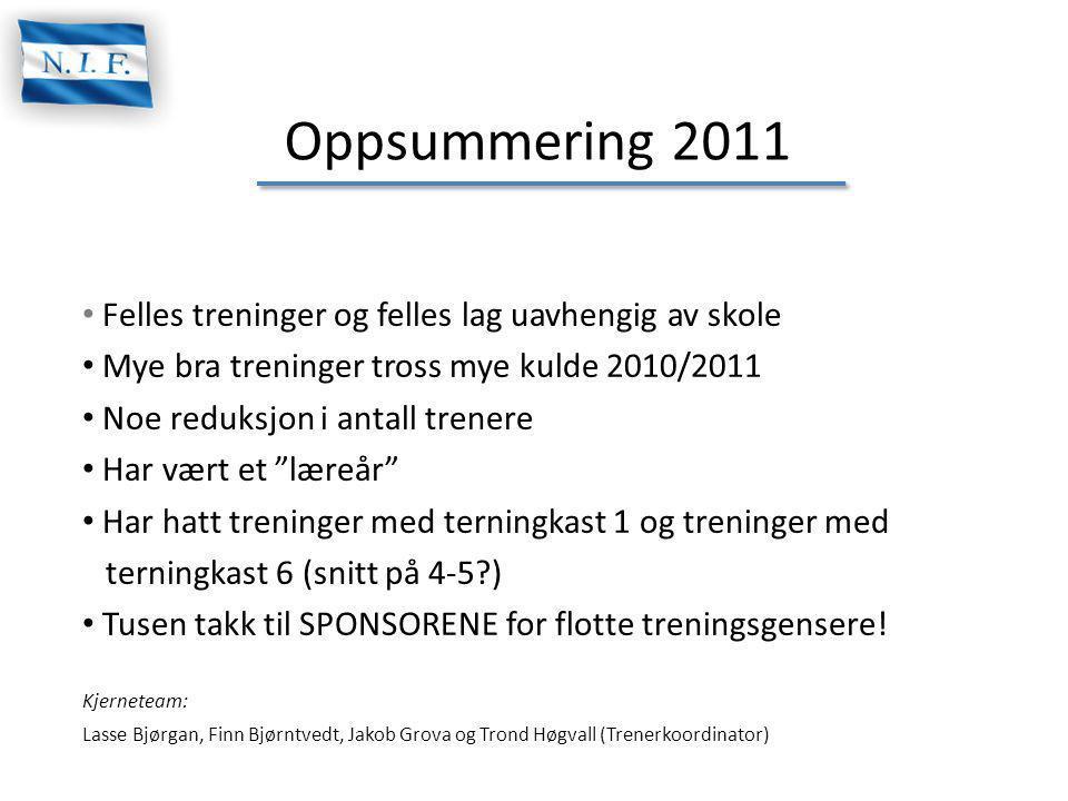 ..2011 / 2012..Jobbet med basisferdigheter (…og må fortsatt jobbe med..) • Ballkontroll !.