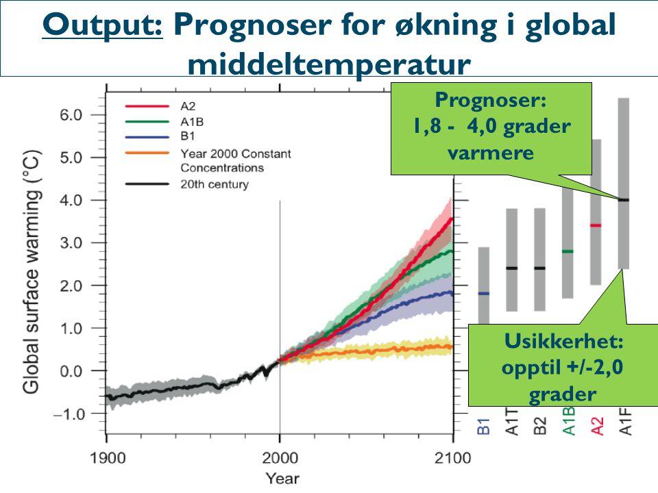 Output: Prognoser for økning i global middeltemperatur Prognoser: 1,8 - 4,0 grader varmere Usikkerhet: opptil +/-2,0 grader