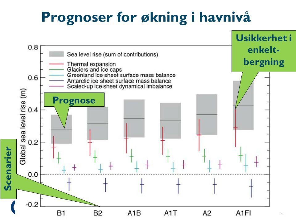 Prognoser for økning i havnivå Usikkerhet i enkelt- bergning Prognose Scenarier