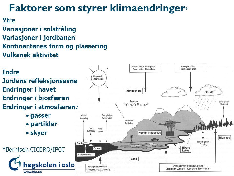 Faktorer som styrer klimaendringer * Ytre Variasjoner i solstråling Variasjoner i jordbanen Kontinentenes form og plassering Vulkansk aktivitet Indre