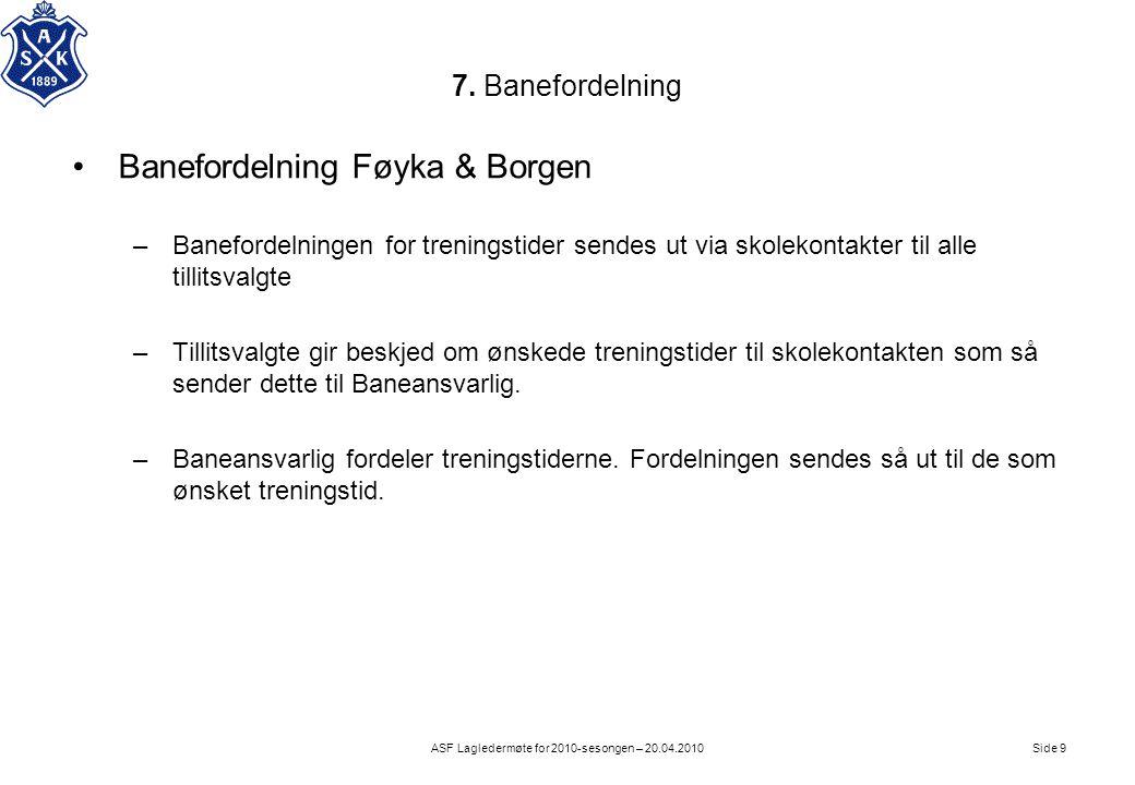 7. Banefordelning Side 9ASF Lagledermøte for 2010-sesongen – 20.04.2010 •Banefordelning Føyka & Borgen –Banefordelningen for treningstider sendes ut v