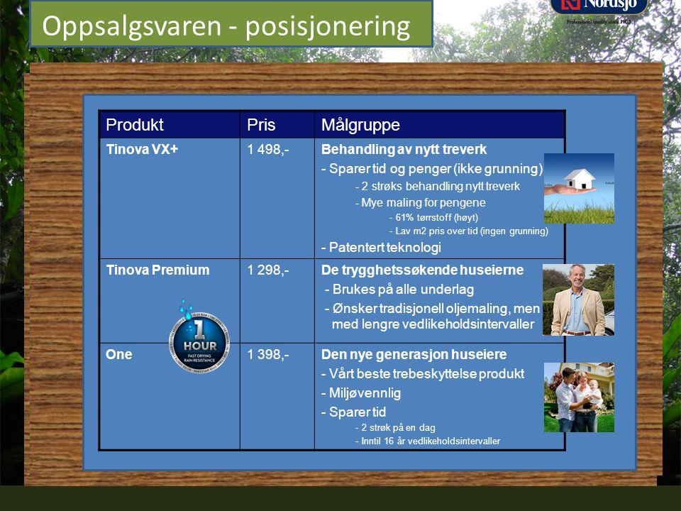 Professional quality since 1903 Oppsalgsvaren - posisjonering ProduktPrisMålgruppe Tinova VX+1 498,-Behandling av nytt treverk - Sparer tid og penger