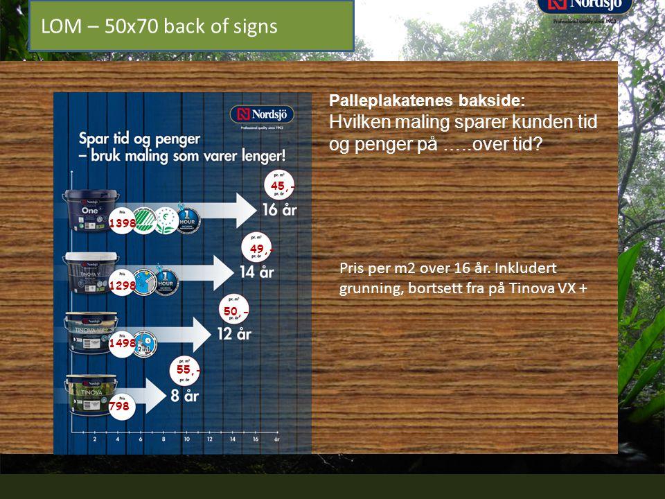 Professional quality since 1903 LOM – 50x70 back of signs Palleplakatenes bakside: Hvilken maling sparer kunden tid og penger på …..over tid? Pris per