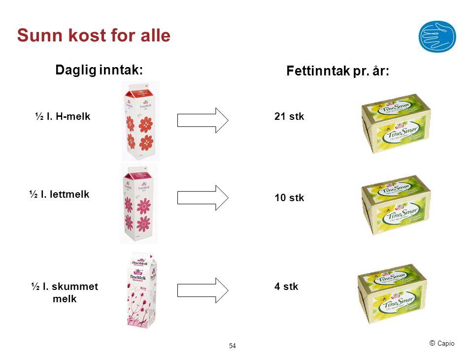 © Capio Sunn kost for alle 54 Daglig inntak: Fettinntak pr. år: ½ l. lettmelk ½ l. skummet melk ½ l. H-melk21 stk 10 stk 4 stk