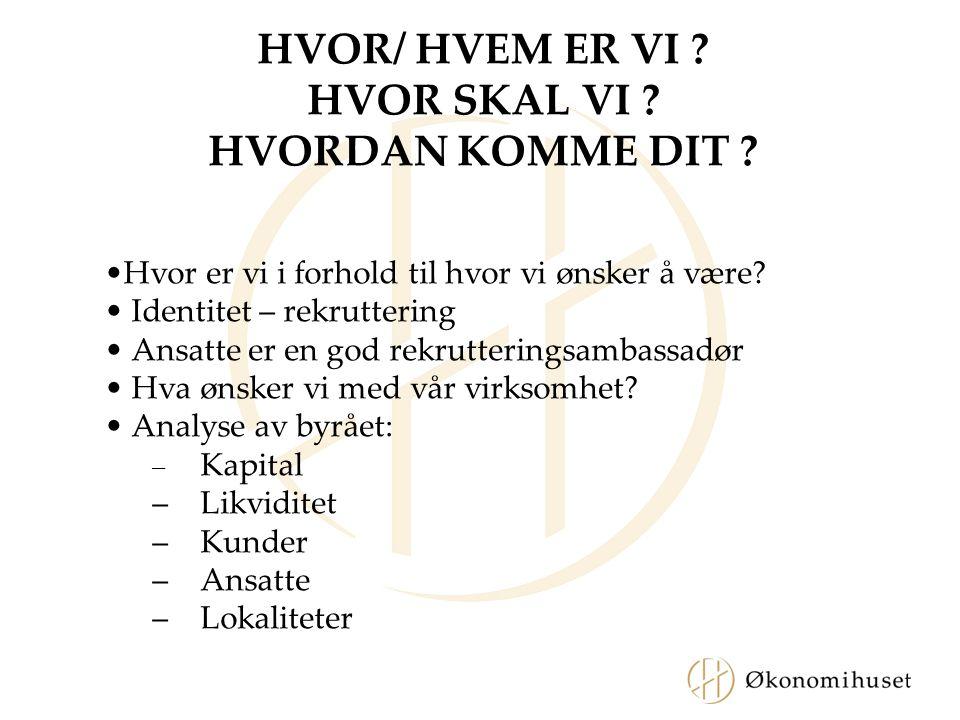 Husk at all målsetting krever noe •Kapital •Ansatte •Nye IT systemer Sagt på et årsmøtet i Stavanger; Det hjelper ikke å vokse hvis du jobber videre på samme måte!