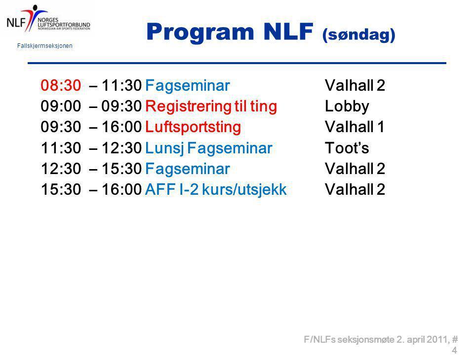 Fallskjermseksjonen F/NLFs seksjonsmøte 2. april 2011, # 4 Program NLF (søndag) 08:30 – 11:30 FagseminarValhall 2 09:00 – 09:30 Registrering til tingL